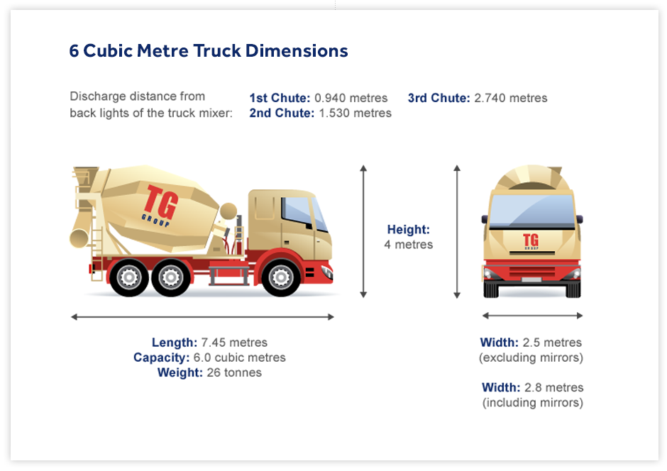 Our Concrete Delivery Fleet Tg Concrete